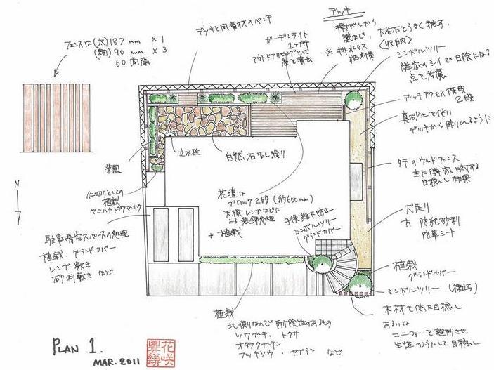 花咲園芸総研 舘林正也 施工例 デッキでくつろぐ庭
